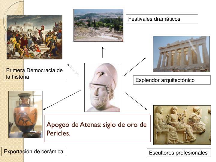 Apogeo de Atenas: siglo de oro de Pericles.
