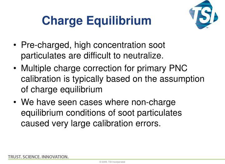 Charge Equilibrium