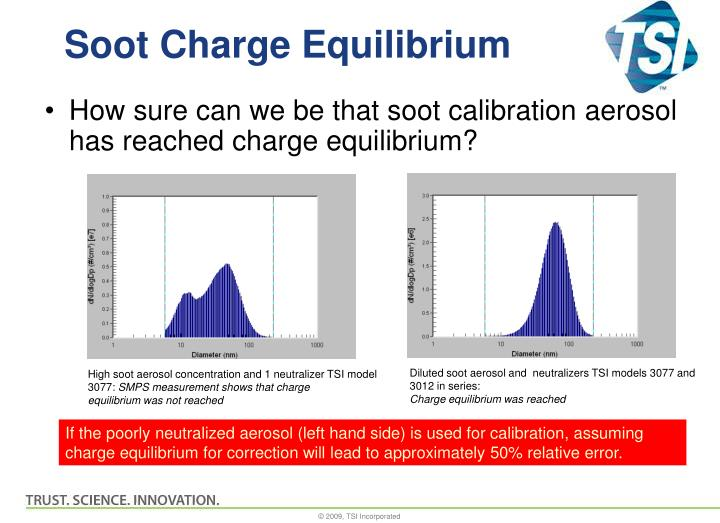 Soot Charge Equilibrium