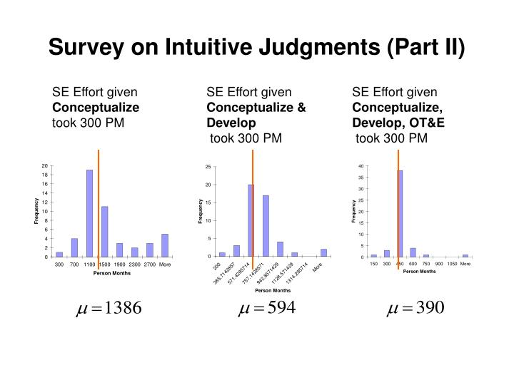 Survey on Intuitive Judgments (Part II)