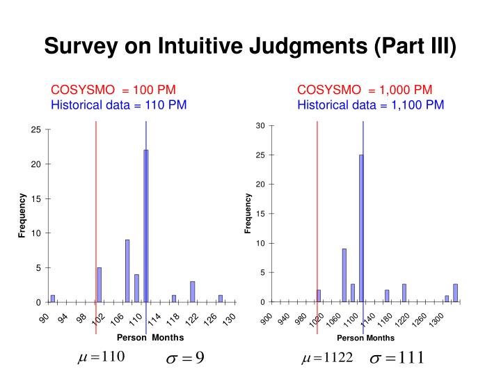 Survey on Intuitive Judgments (Part III)