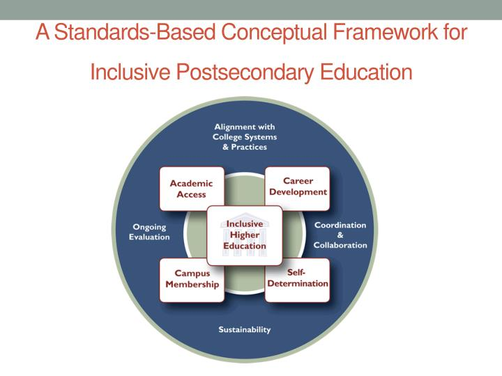 A Standards-Based Conceptual Framework for Inclusive Postsecondary Education