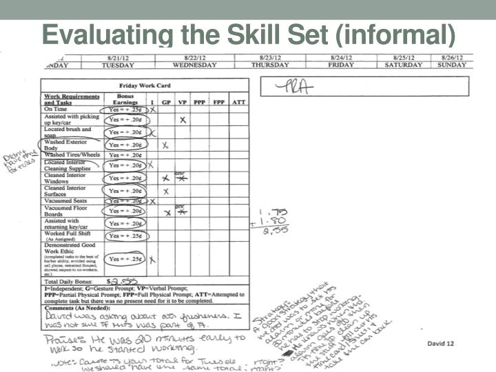 Evaluating the Skill Set (informal)