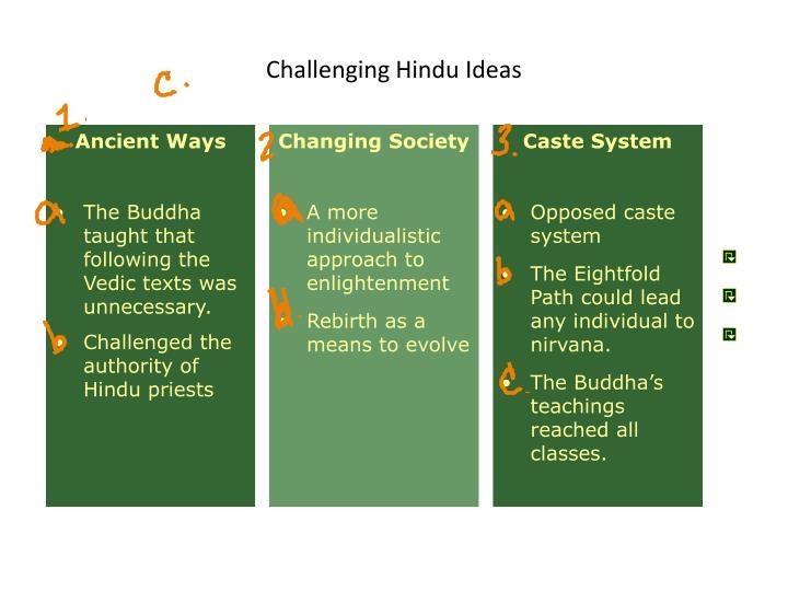 Challenging Hindu Ideas