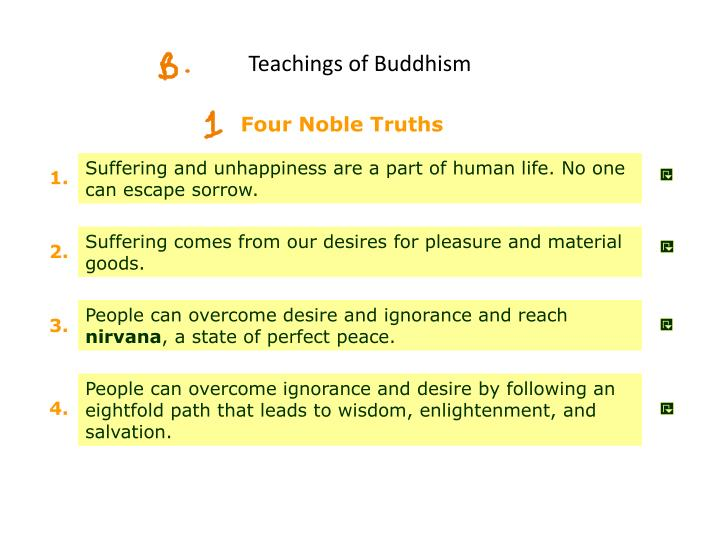 Teachings of Buddhism