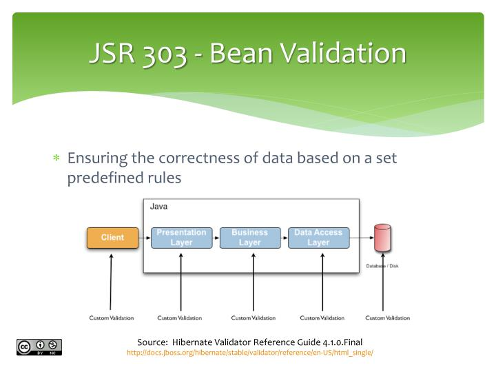 JSR 303 -