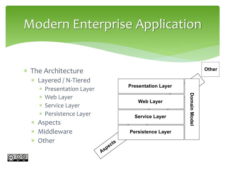 Modern Enterprise Application