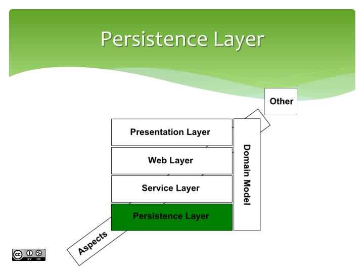 Persistence Layer
