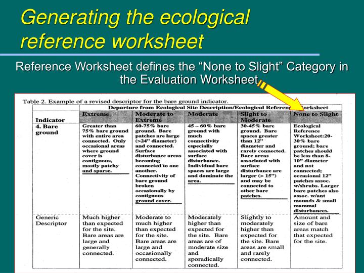 Generating the ecological reference worksheet