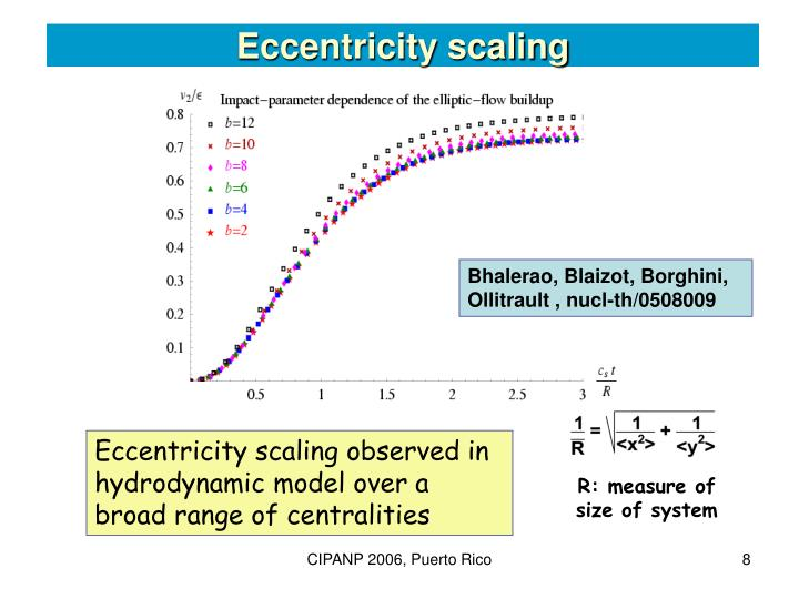 Eccentricity scaling