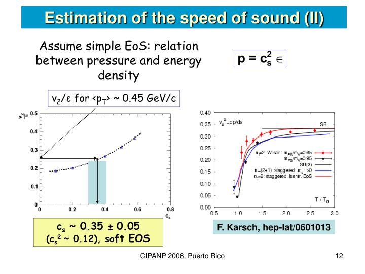 Estimation of the speed of sound (II)