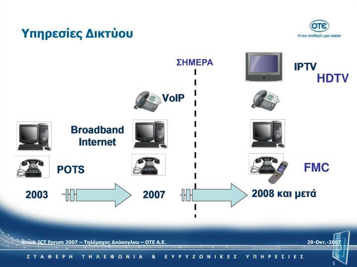 Υπηρεσίες Δικτύου