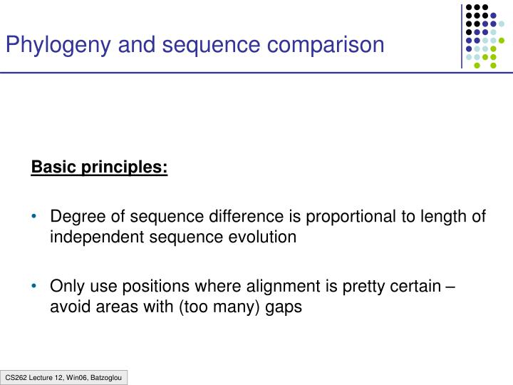 Phylogeny and sequence comparison