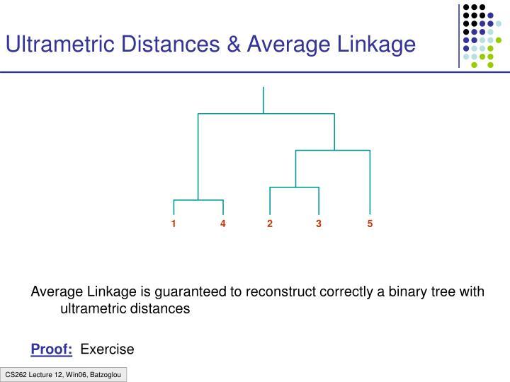 Ultrametric Distances & Average Linkage