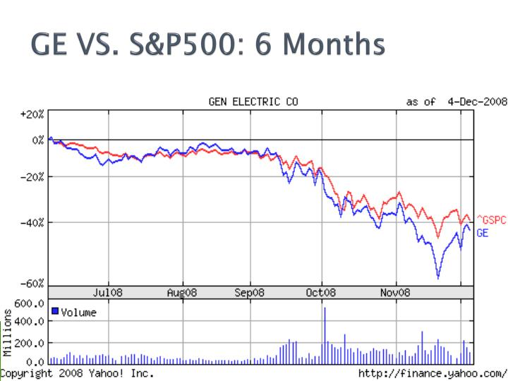 GE VS. S&P500: 6 Months