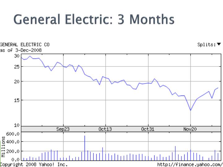 General Electric: 3 Months
