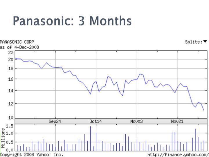 Panasonic: 3 Months