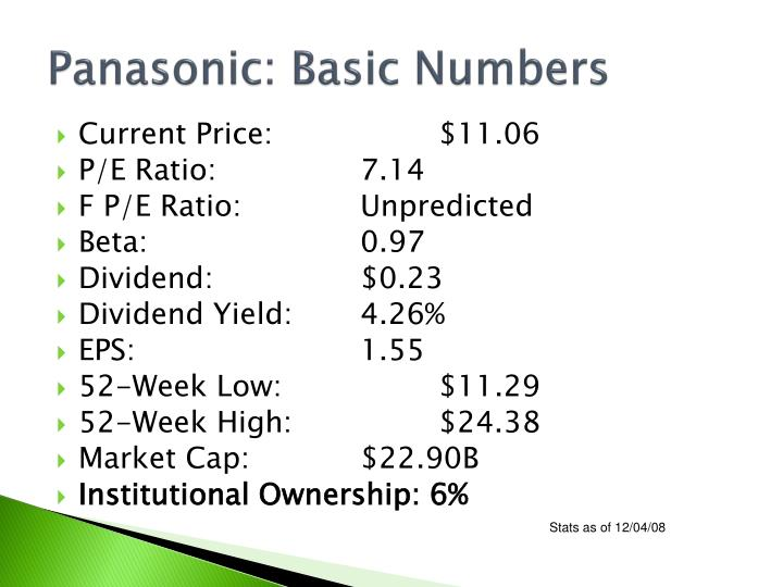 Panasonic: Basic Numbers