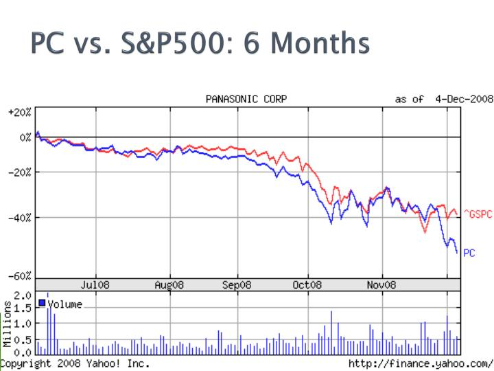 PC vs. S&P500: 6 Months