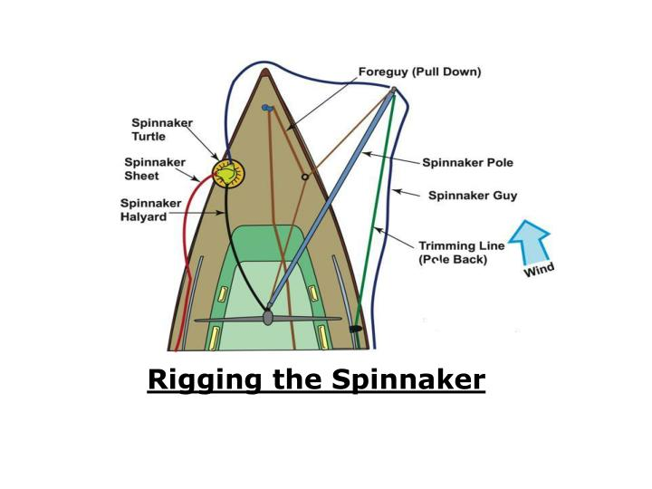 Rigging the Spinnaker