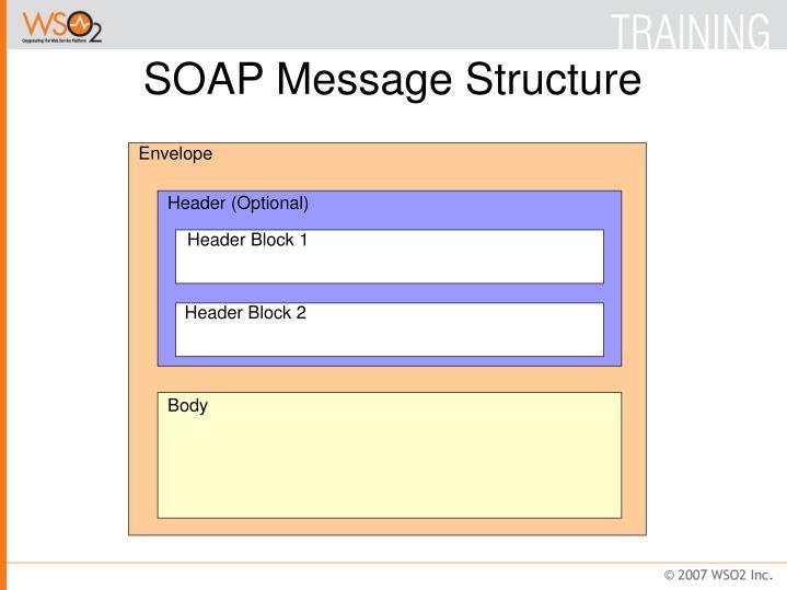 SOAP Message Structure
