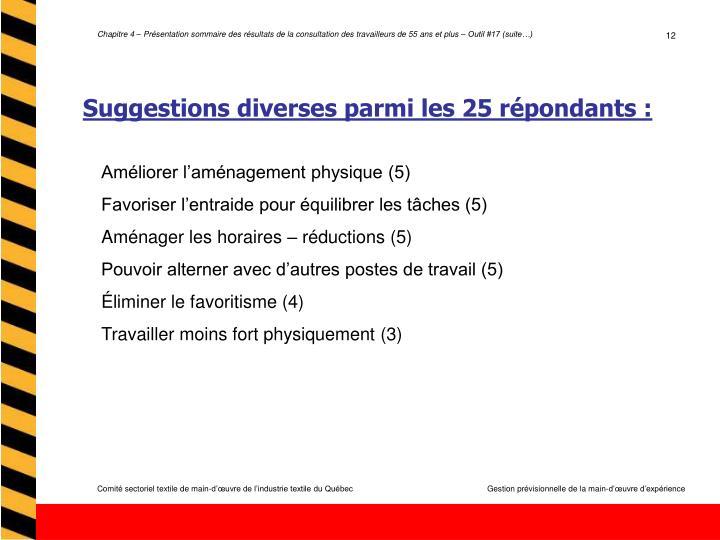 Suggestions diverses parmi les 25 répondants :
