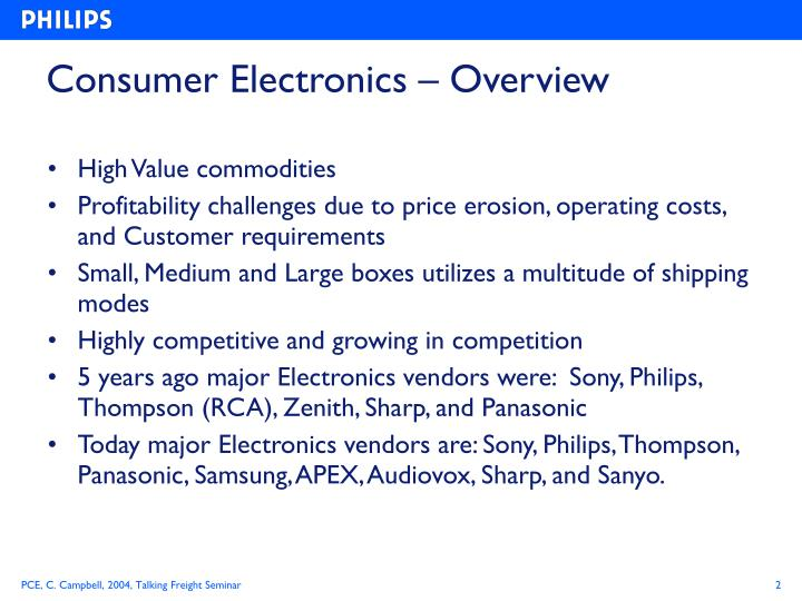Consumer Electronics – Overview