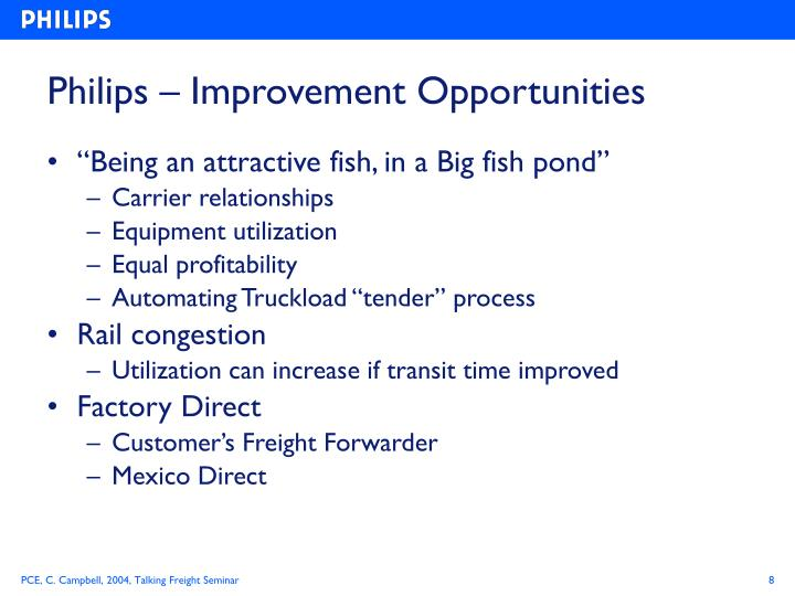 Philips – Improvement Opportunities