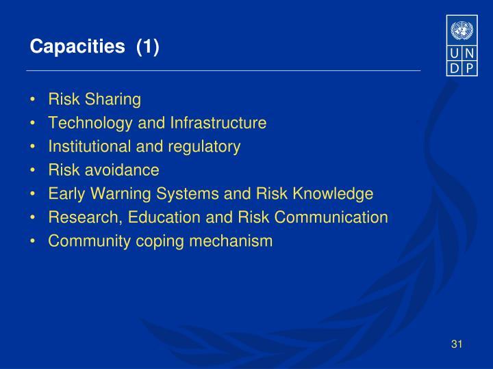 Capacities  (1)