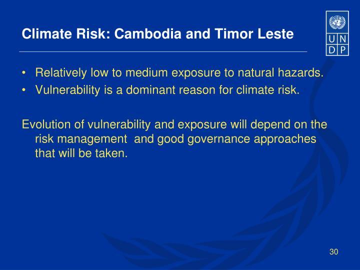 Climate Risk: Cambodia and Timor Leste