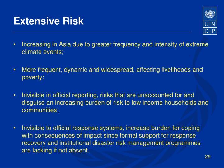 Extensive Risk
