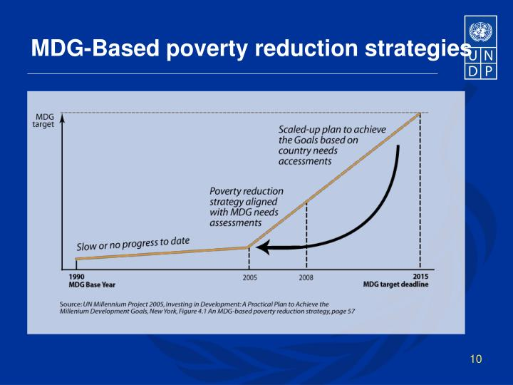 MDG-Based poverty reduction strategies