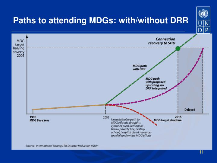 Paths to attending MDGs: with/without DRR