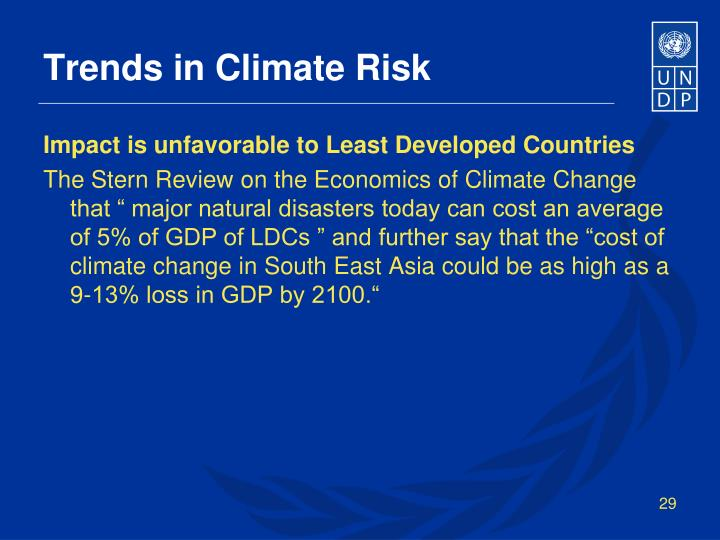 Trends in Climate Risk
