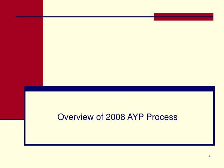 Overview of 2008 AYP Process