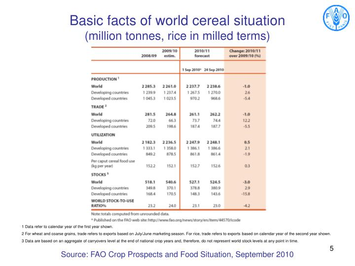 Basic facts of world cereal situation