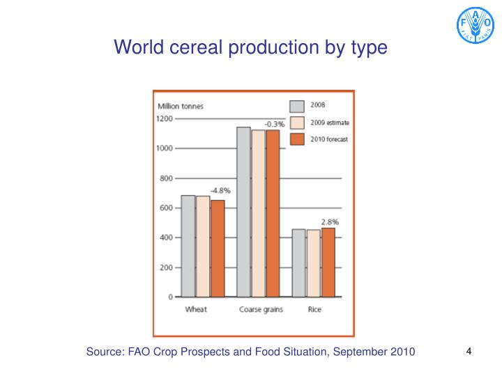 World cereal production by type