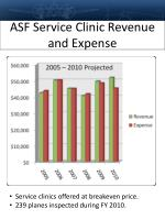 asf service clinic revenue and expense