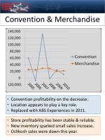 convention merchandise