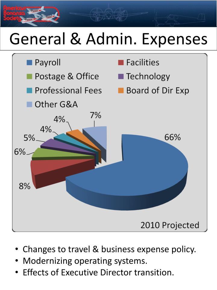 General & Admin. Expenses