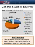 general admin revenue
