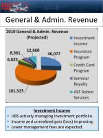 general admin revenue1