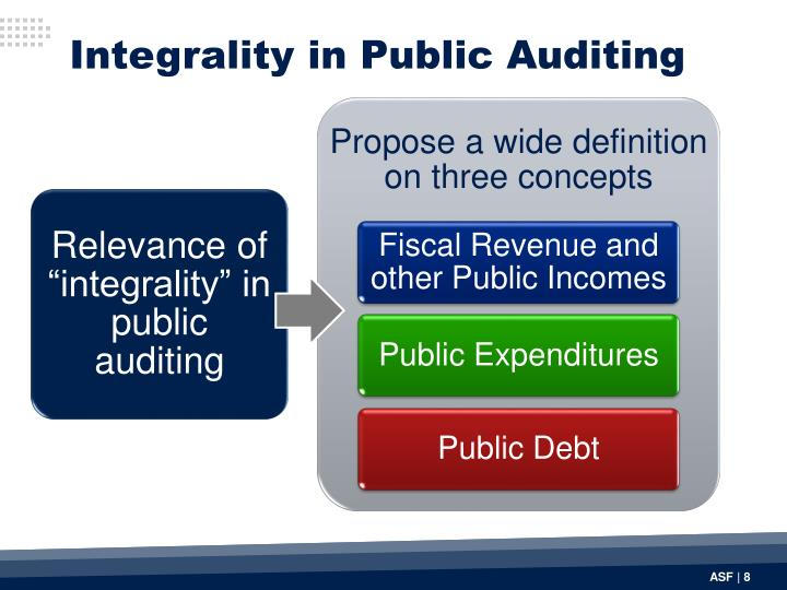 Integrality in Public Auditing