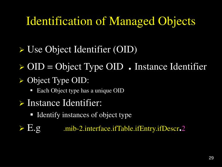 Identification of Managed Objects