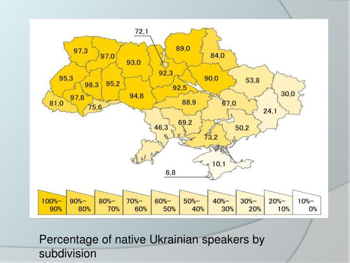 Percentage of native Ukrainian speakers by subdivision