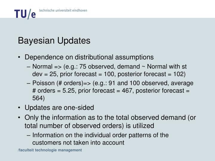 Bayesian Updates
