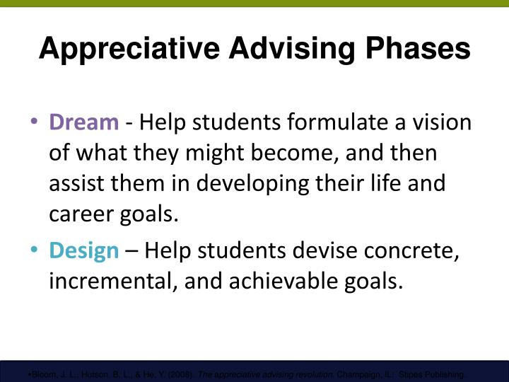Appreciative Advising Phases