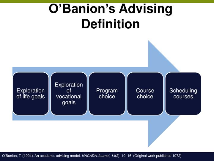 O banion s advising definition