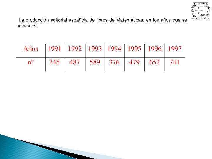 La producción editorial española de libros de Matemáticas, en los años que se indica es: