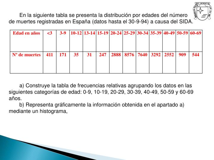 En la siguiente tabla se presenta la distribución por edades del número de muertes registradas en España (datos hasta el 30-9-94) a causa del SIDA.